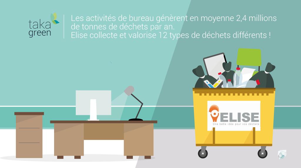 Illustration collecte déchets d'entreprises